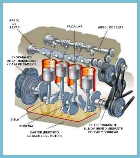 Tipos y fuentes de energ a m dulo de naturales adaptado - Motor de fuente de agua ...