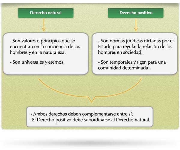 el libro de la ley pdf