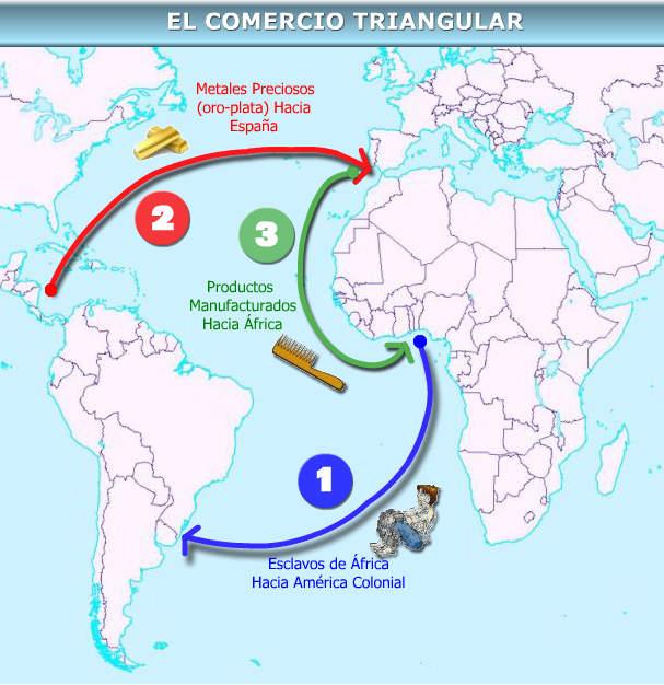 Principales sitios de comercio binario en la india