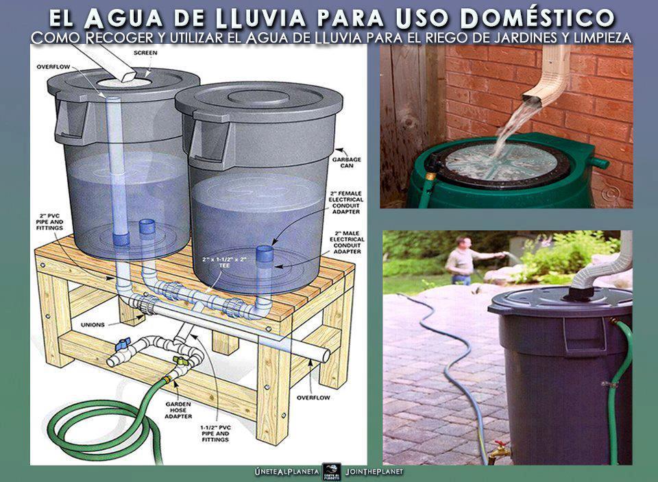 Actividad geograf a for Ideas para ahorrar agua