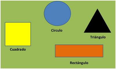 Las Figuras Geométricas Modulo De Matematicas Adaptado