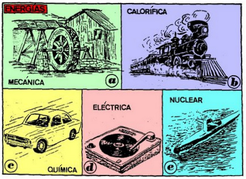 Quimica energia nuclear